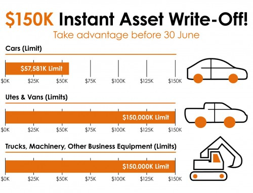 How to take Advantage of the Instant Asset Write Off